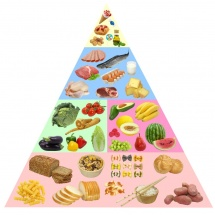 childrens food always consist of multi vatamin