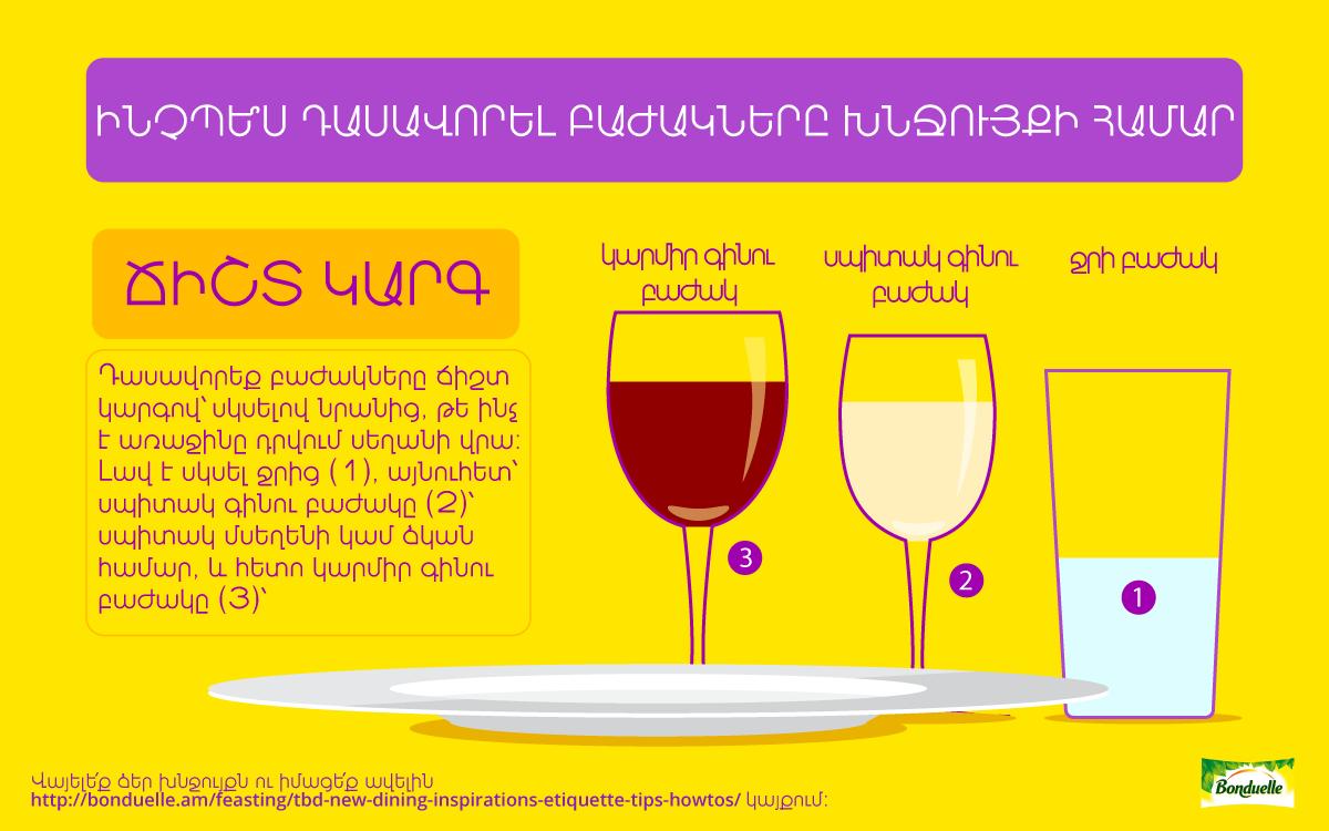 Ինչպես ճաշին գինի մատուցել