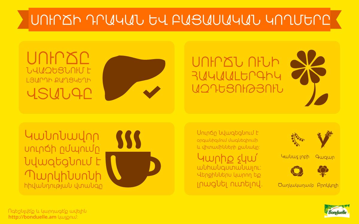 Սուրճի դրական և բացասական կողմերը