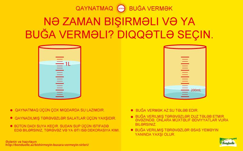 Nə zaman bişirməli və ya buğa verməli?