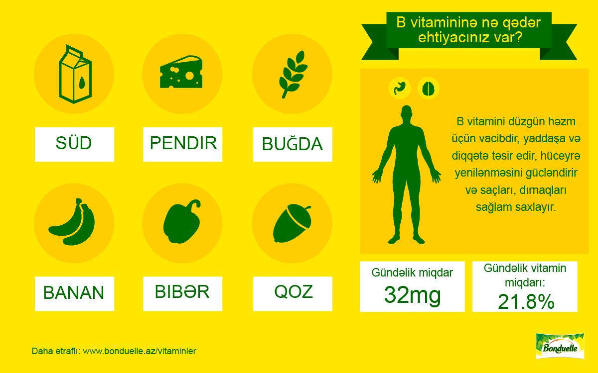 Sinirlərinizi sakitləşdirmək və maddələr mübadilənizi gücləndirmək üçün Vitamin B