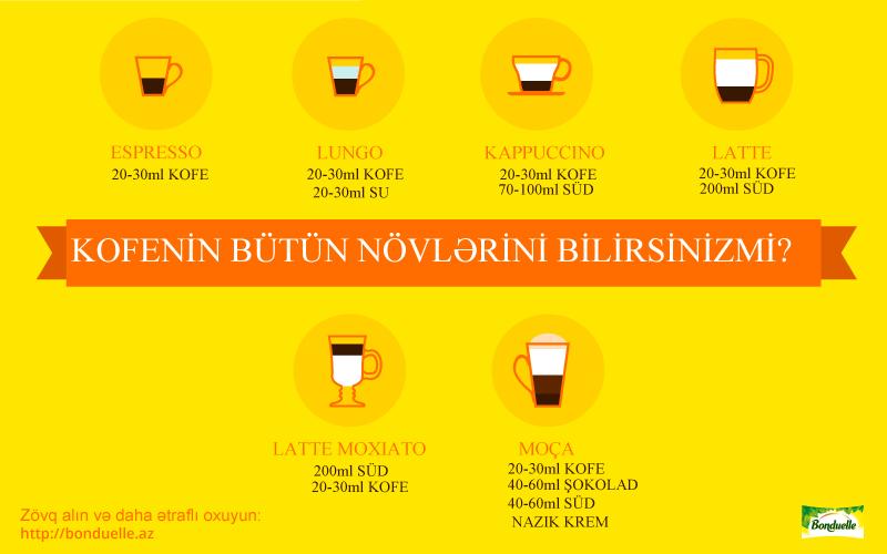 Orange_Coffee_AZ