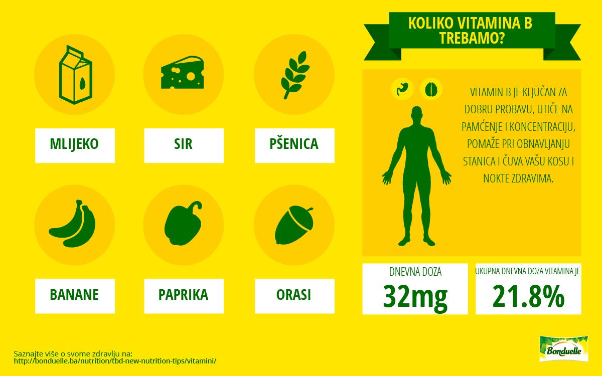 Vitamin B za smirenje živaca i jačanje metabolizma