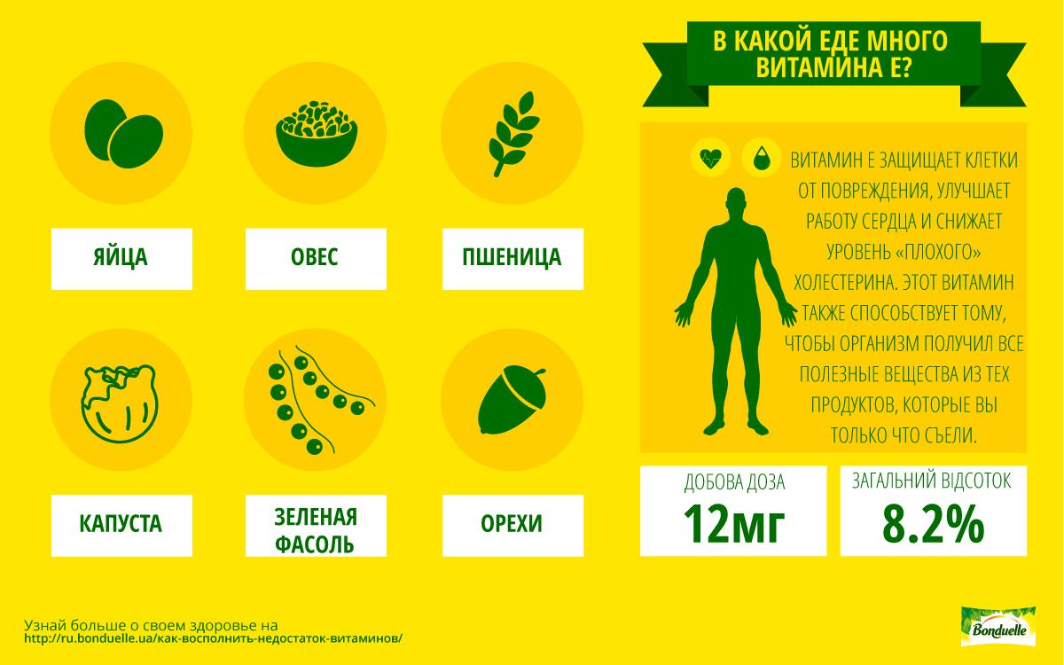 Green_Vitamines--vitamin-E-RU