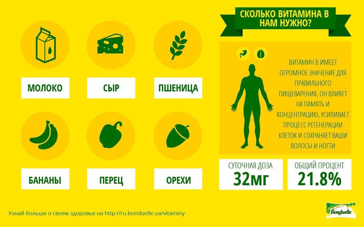 Green_Vitamines--vitamin-B-RU