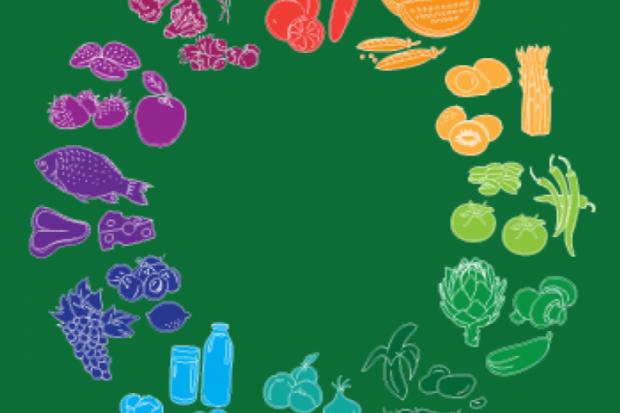 Какие витамины нужны нашему организму больше всего?