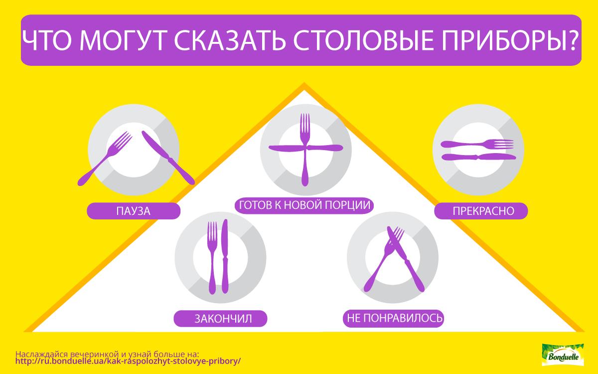 Секретный язык столовых приборов.