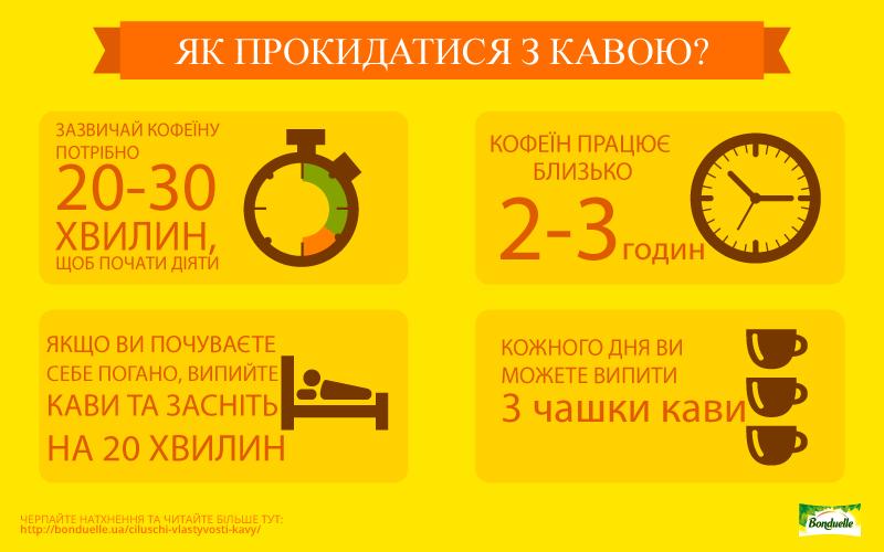 Orange_Coffee_UA-24.03
