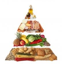 Піраміда з продуктів для дітей-підлітків з овочами, фруктами, м'ясом та рибою