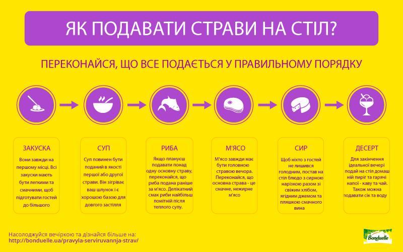 4-Purple_Party_Planner-UA