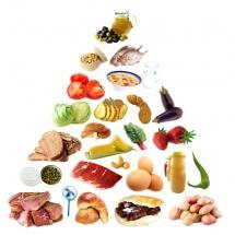 Піраміда із продуктів на білому фоні