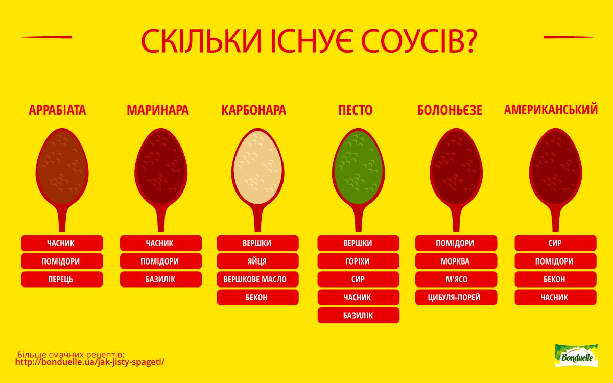 Red_Pasta-UA-pasta-souce